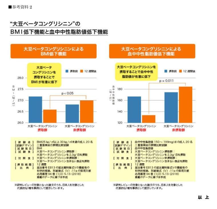 日本の伝統食品「こうや豆腐」が機能性表示食品素材に!|株式会社みすずコーポレーションのプレスリリース