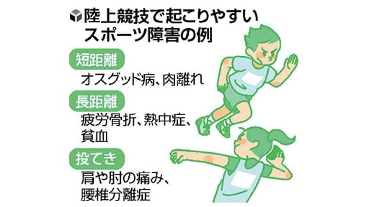 成長期のスポーツ(14)陸上競技 種目で異なる障害 : yomiDr./ヨミドクター(読売新聞)