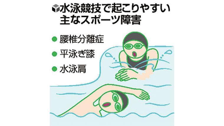 成長期のスポーツ(15)水泳で多い 腰、膝、肩の痛み : yomiDr./ヨミドクター(読売新聞)