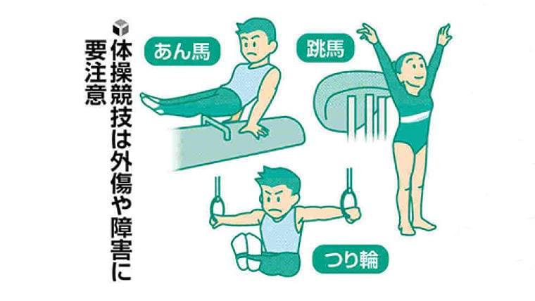 成長期のスポーツ(16)体操競技 肘や膝痛めやすく : yomiDr./ヨミドクター(読売新聞)