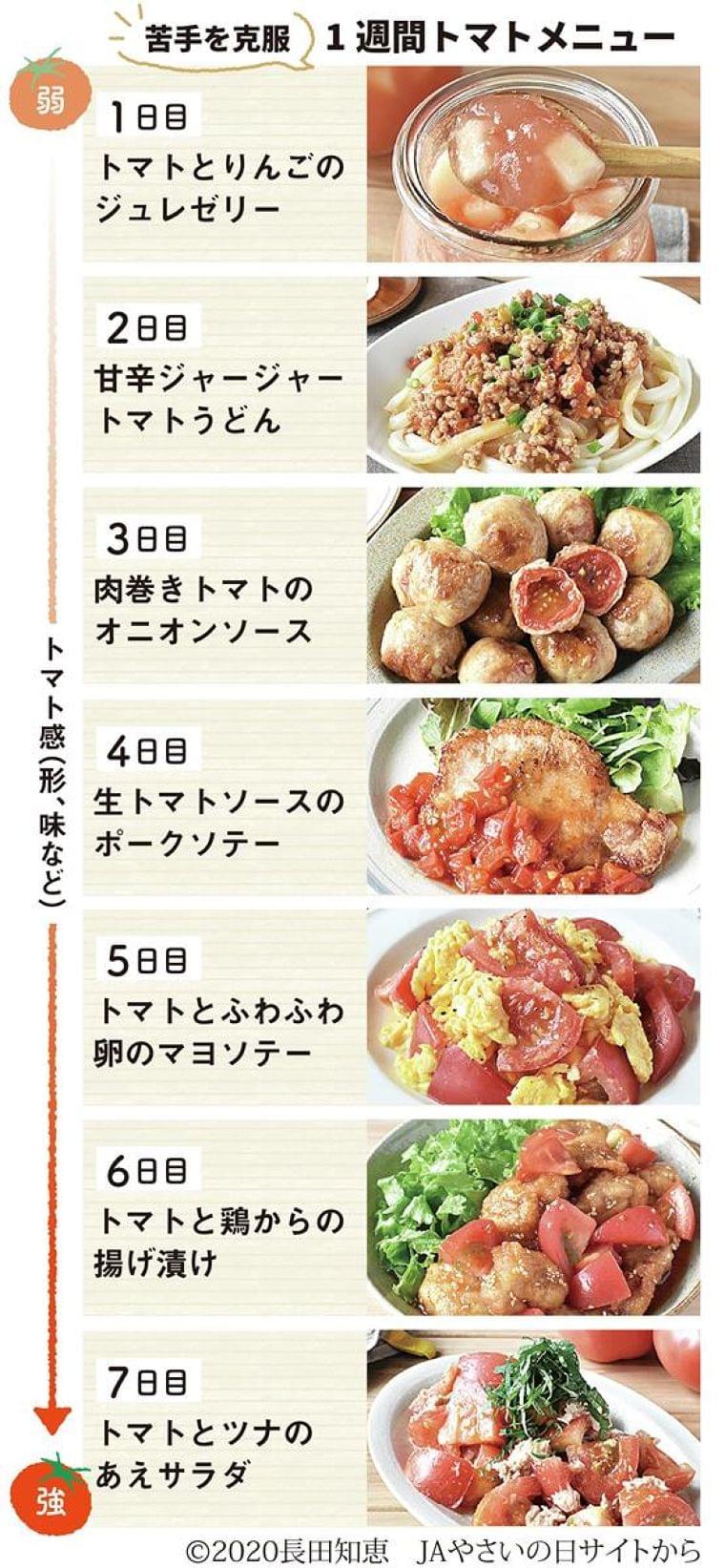 野菜嫌い1週間で克服! 夏休みに親子チャレンジ(1/2ページ) - 産経ニュース