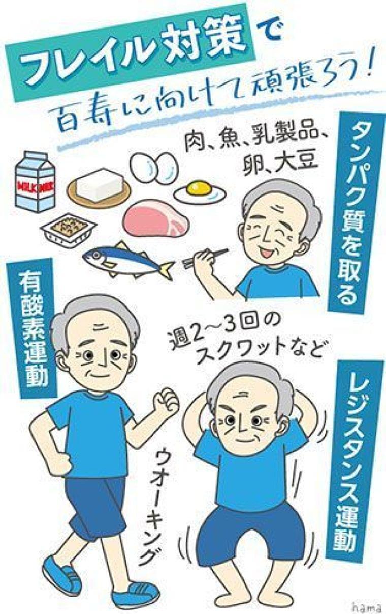 〈53〉メタボからフレイルへ 筋肉増やし健康生活 - 琉球新報 - 沖縄の新聞、地域のニュース