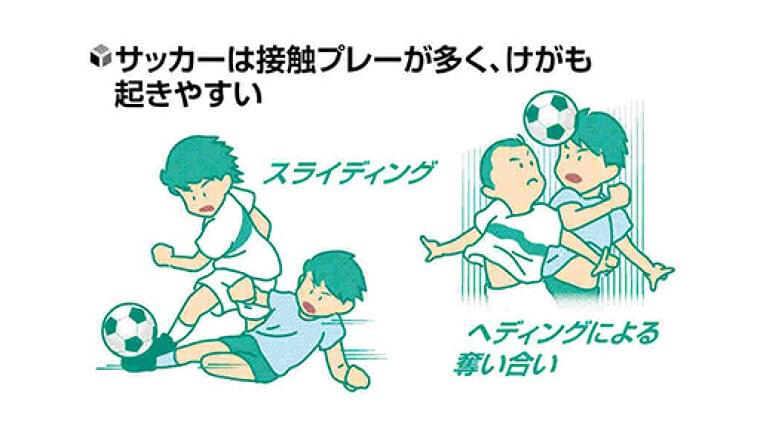 成長期のスポーツ(17)サッカー 腕や手のけがも : yomiDr./ヨミドクター(読売新聞)