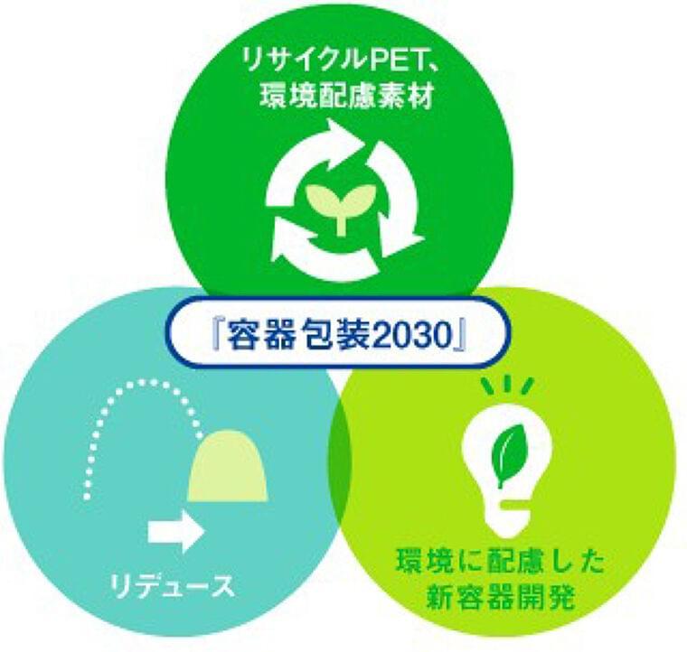 「容器包装2030」を着実に実行、ラベルレスで市場をリード/アサヒ飲料〈サステナビリティの取り組み〉|食品産業新聞社ニュースWEB