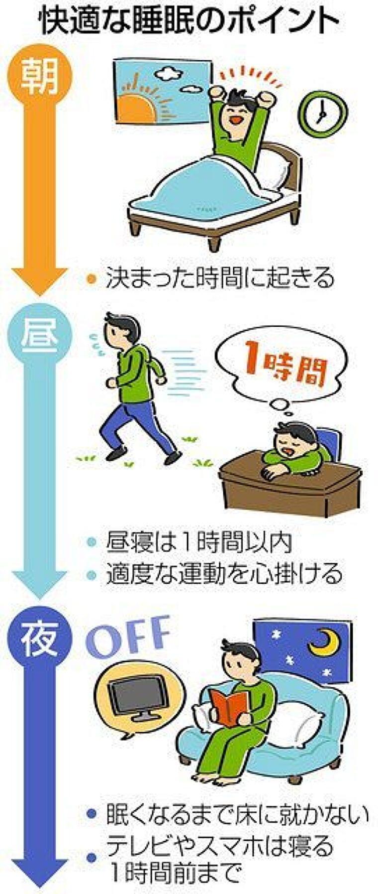 長引く在宅勤務 遅寝遅起き増加 「体内時計」意識し改善:東京新聞 TOKYO Web