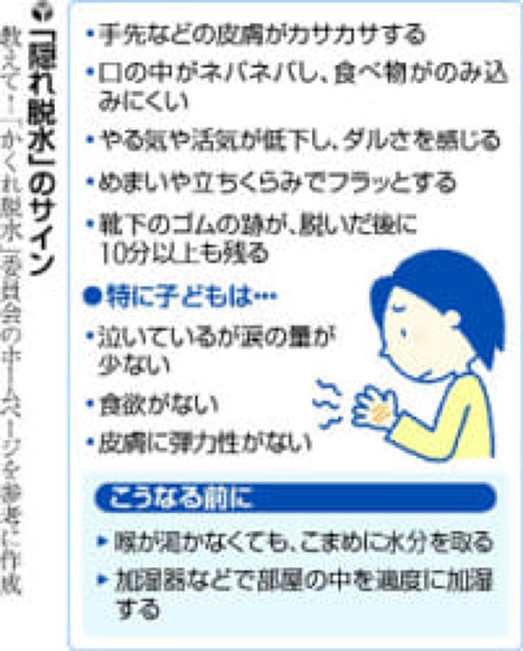 マスク着用中、「隠れ脱水」に注意…のどの渇き感じにくい : yomiDr./ヨミドクター(読売新聞)