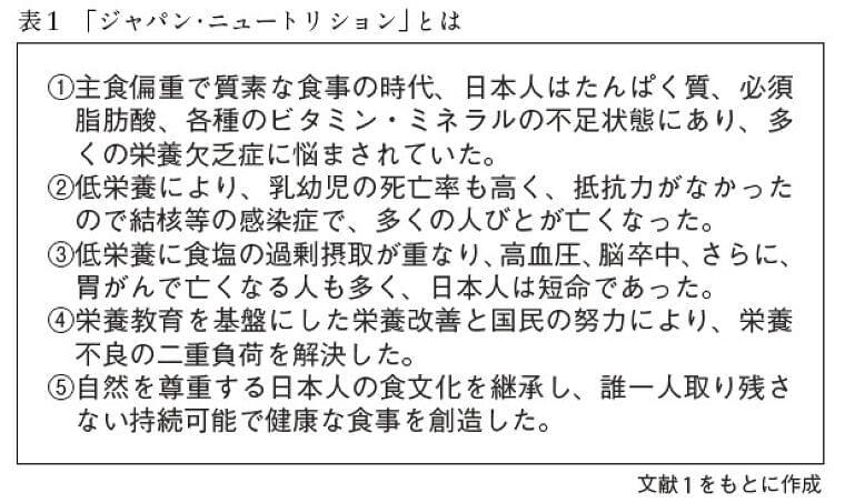 「ジャパン・ニュートリション」を世界へ(後編)