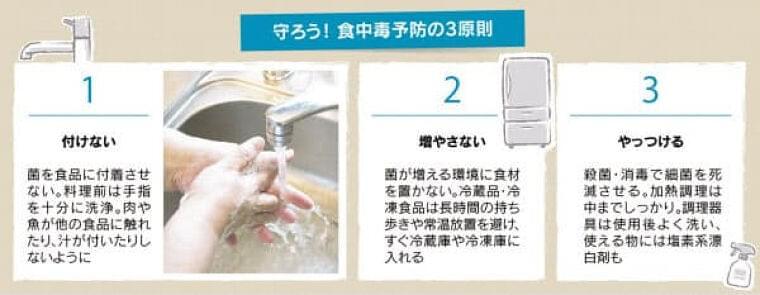 食中毒撃退の3原則 カレーはまず冷やして作り置きに