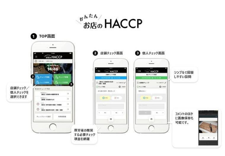 6月から必須となるHACCPに対応し、アプリで完結  食品衛生チェックアプリ『お店のHACCP』を開発|株式会社 USEN-NEXT HOLDINGSのプレスリリース
