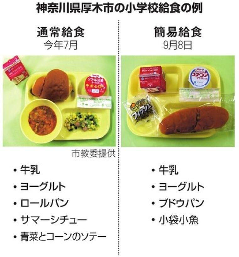 苦渋の「簡易給食」 コロナ感染対策と栄養摂取の両立で悩む学校現場:朝日新聞デジタル