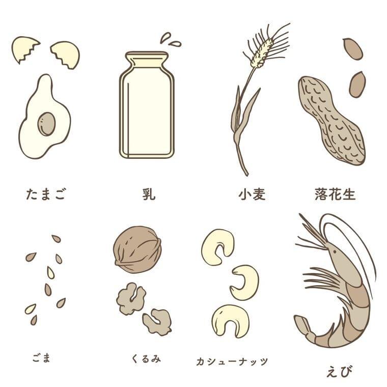 スプーンフルワン に関する注意喚起の紹介(日本小児アレルギー学会ほか)