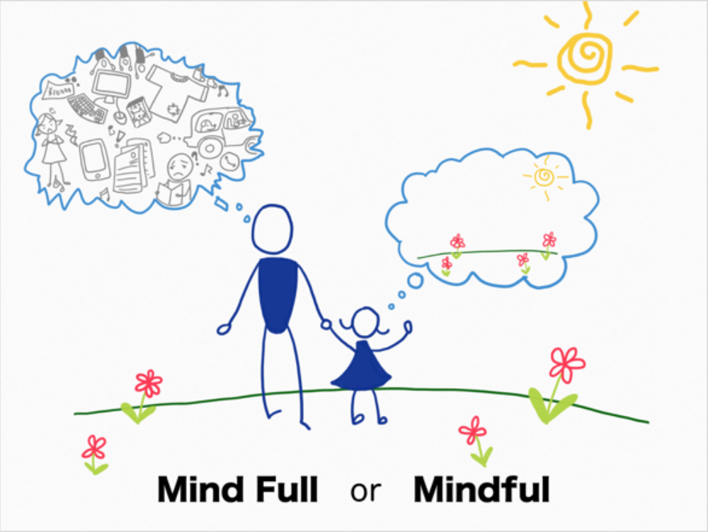 mindfullness01