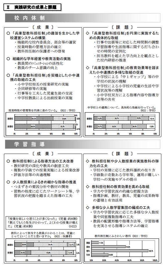 小学校の教科担任制は是か非か~福島県の導入検討を機に ...