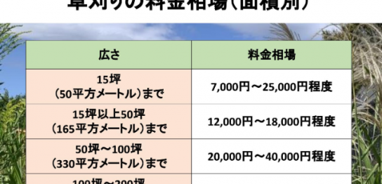 草刈り依頼の料金相場の表
