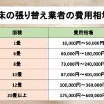 床の張り替え業者の費用相場の表
