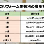 床のリフォーム畳数別の費用相場の表