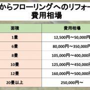 畳からフローリングへのリフォーム費用相場の表