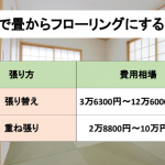 畳からフローリングにDIYで簡単にする費用相場の表
