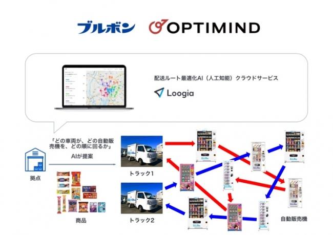 オプティマインド、株式会社ブルボンと実証実験開始!AI活用による自動販売機配送ルート最適化 ~ 自動販売機管理業務で効率化、業務の改善、働き方改革を検証 ~