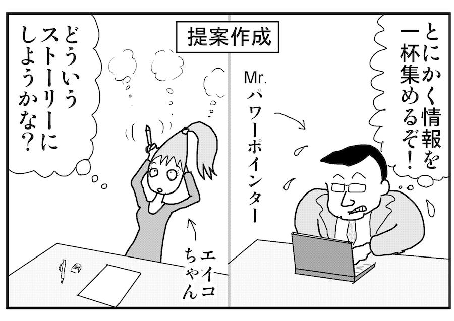 【連載/4コマ漫画コラム(6)】プレゼンのコツ②:プレゼンはストーリーが命