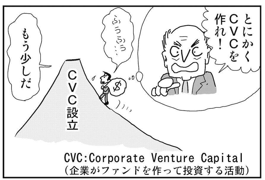 【連載/4コマ漫画コラム(25)】CVCで世界を広げる① 飾りじゃないのよ CVCは♪
