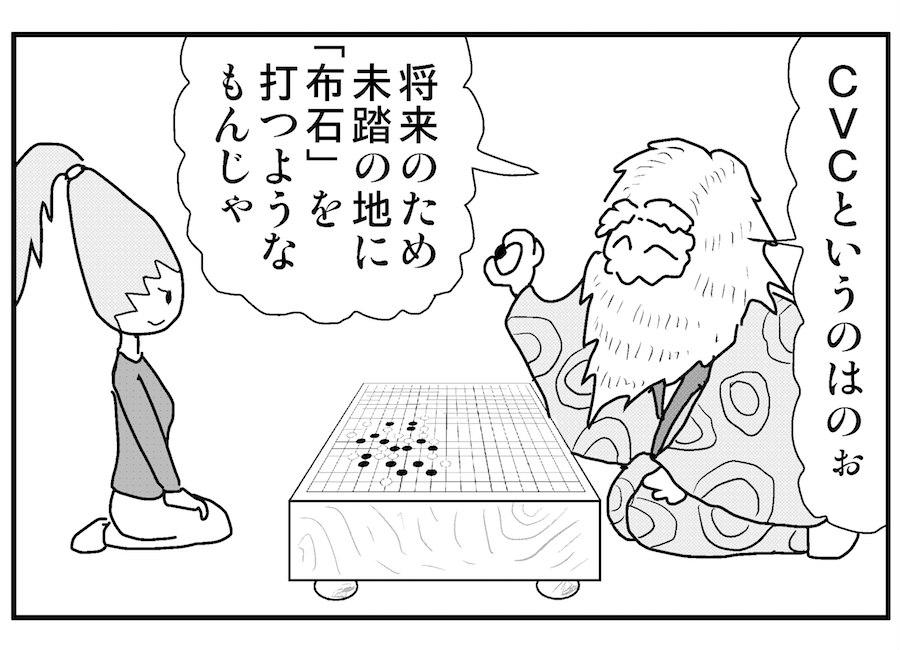 【連載/4コマ漫画コラム(26)】CVCで世界を広げる② これが「戦略的リターン」だ!?