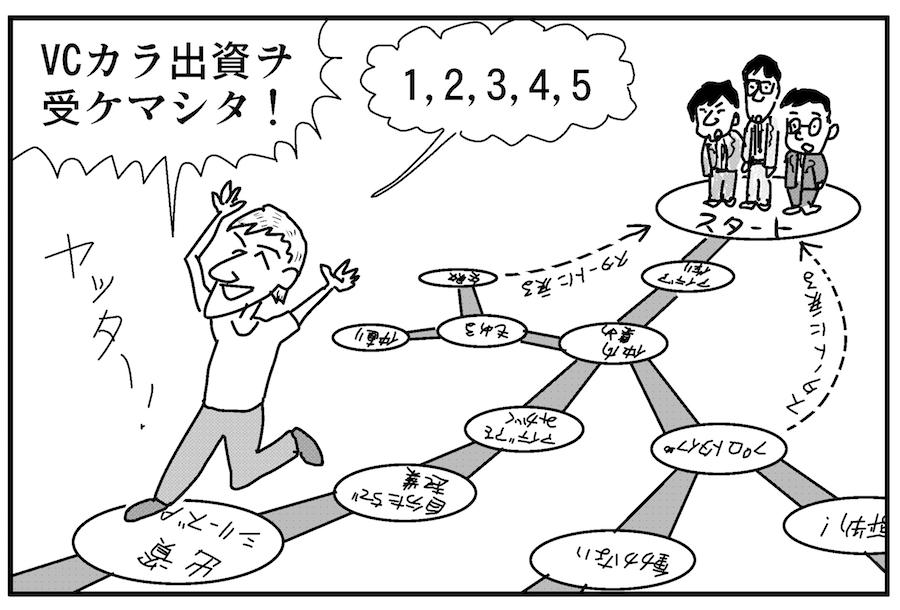 【連載/4コマ漫画コラム(29)】イノベーターなら知っておきたい日本企業と海外企業の違い① ~ビジネスはゲーム@シリコンバレー~