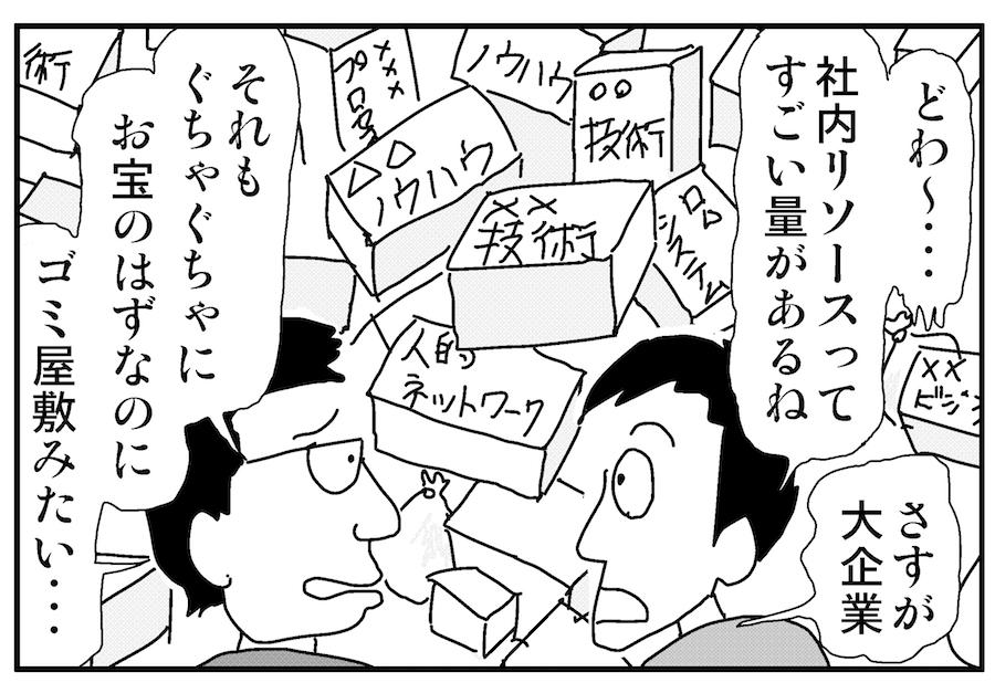 【連載/4コマ漫画コラム(44)】 (新規事業に取り組むための) 社内のリソースやアセットの探し方・整理の仕方