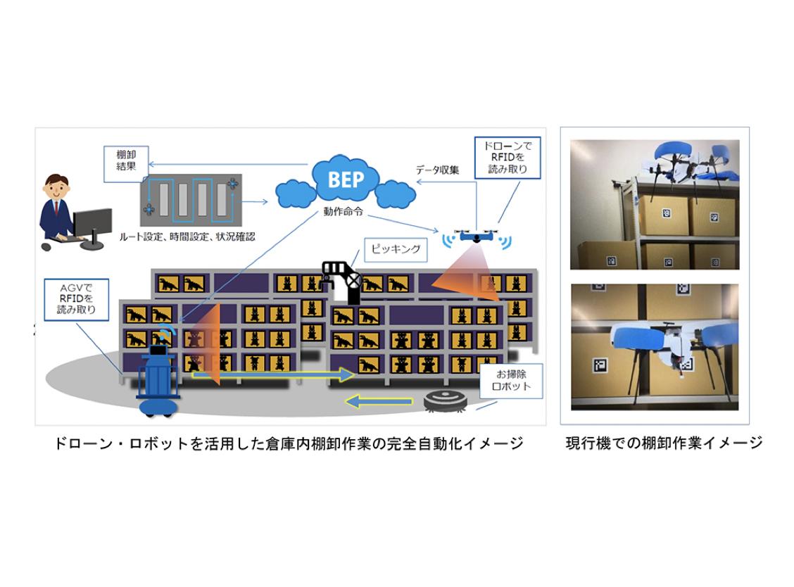トッパンフォームズ×ブルーイノベーション|棚卸作業のオートメーション化ソリューションの開発・展開に関する協業に合意
