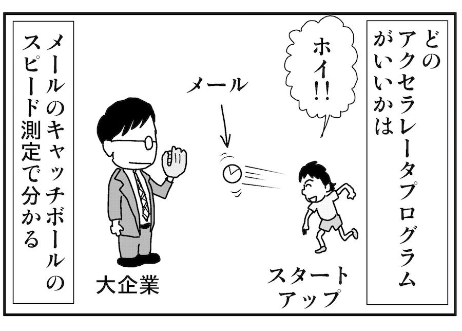 【連載/4コマ漫画コラム(51)】 アクセラレータープログラムの選び方 ~チェックポイントと試験方法~