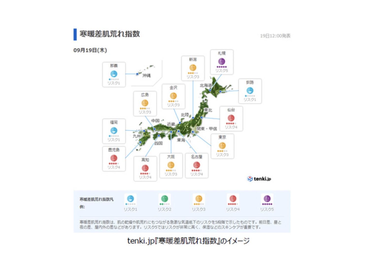 資生堂×日本気象協会|寒暖差肌荒れ指数を「tenki.jp」にて新指数として提供