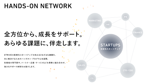STRIVE、投資先スタートアップが支援を受けられる「HANDS-ON NETWORK」を構築