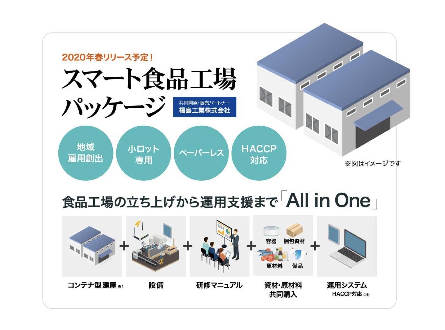 カンブライト×福島工業|缶詰食品スマート工場パッケージの共同開発及び提供に向けて業務提携