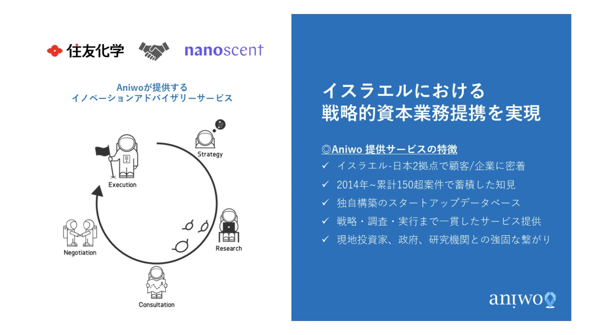 住友化学 | Aniwoのサービスを活用し、イスラエルのAI×臭覚IoTスタートアップ・NanoScentへ出資