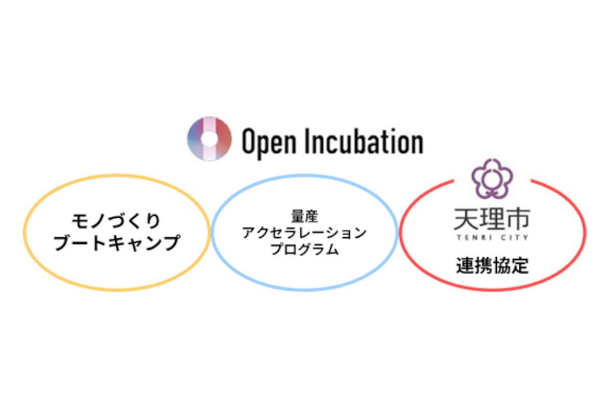 シャープ×奈良県天理市 | オープンインキュベーション事業の強化に向け、連携協定書を締結