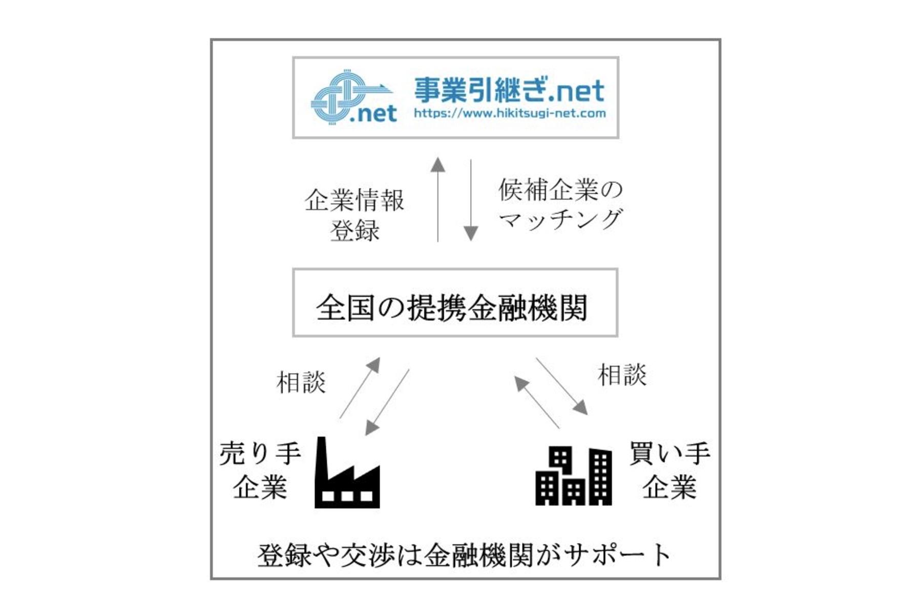 百十四銀行×インクグロウ | 事業承継支援で業務提携