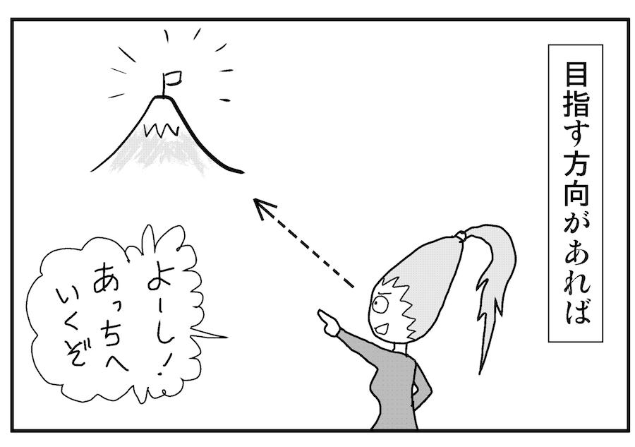 【連載/4コマ漫画コラム(12)】新規ビジネスの見極め方 ② :偶有性のこの世で足掻く