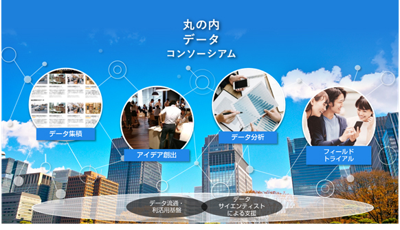 三菱地所×富士通|新たな事業の創出を目指す「丸の内データコンソーシアム」を設立