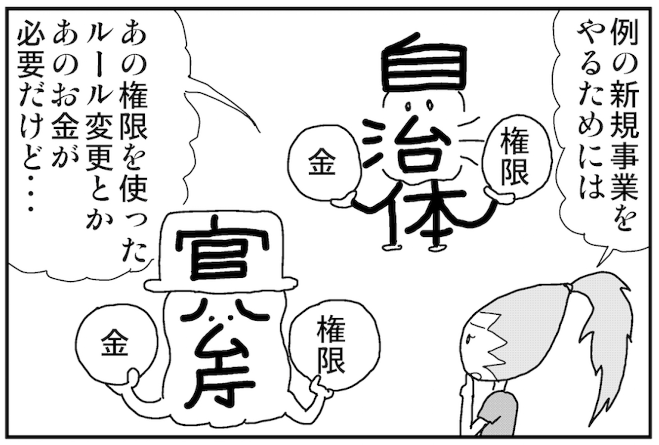 【連載/4コマ漫画コラム(55)】 新規事業を進めるための 自治体や官公庁との付き合い方(動かし方)