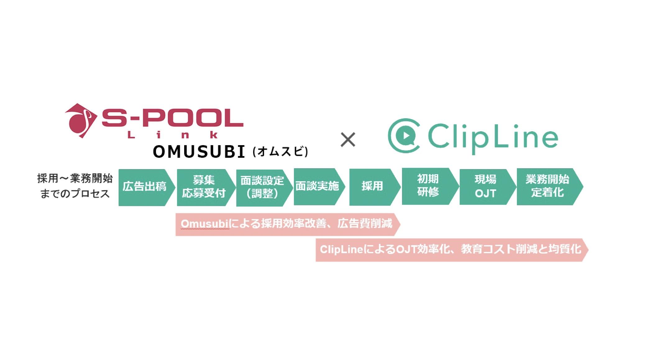 ClipLine×エスプールリンク | 採用支援サービスの領域において包括的な業務提携
