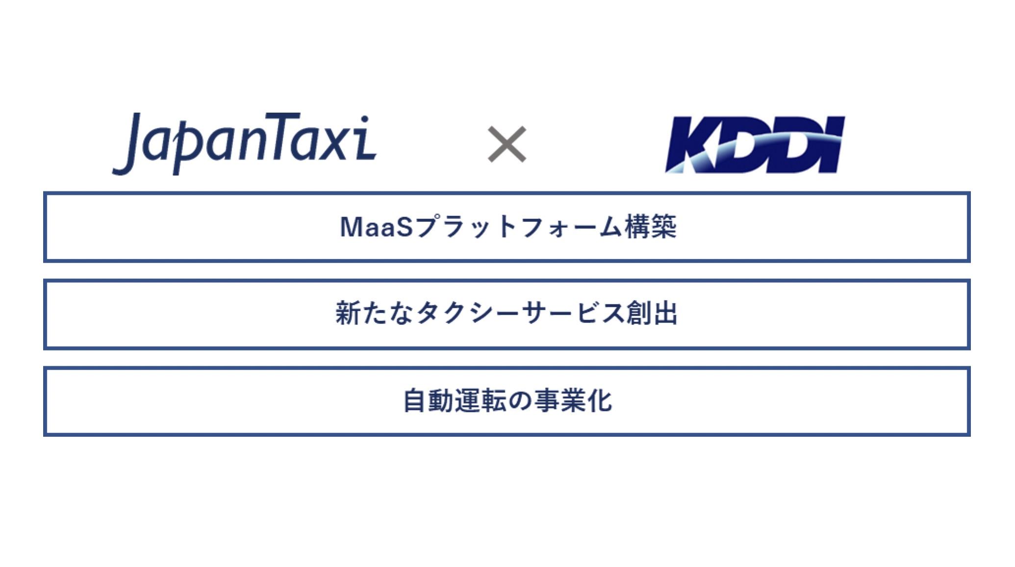 JapanTaxi×KDDI | MaaS時代の移動体験の高度化に向けて資本業務提携、タクシー事業者のDX支援を共同で推進