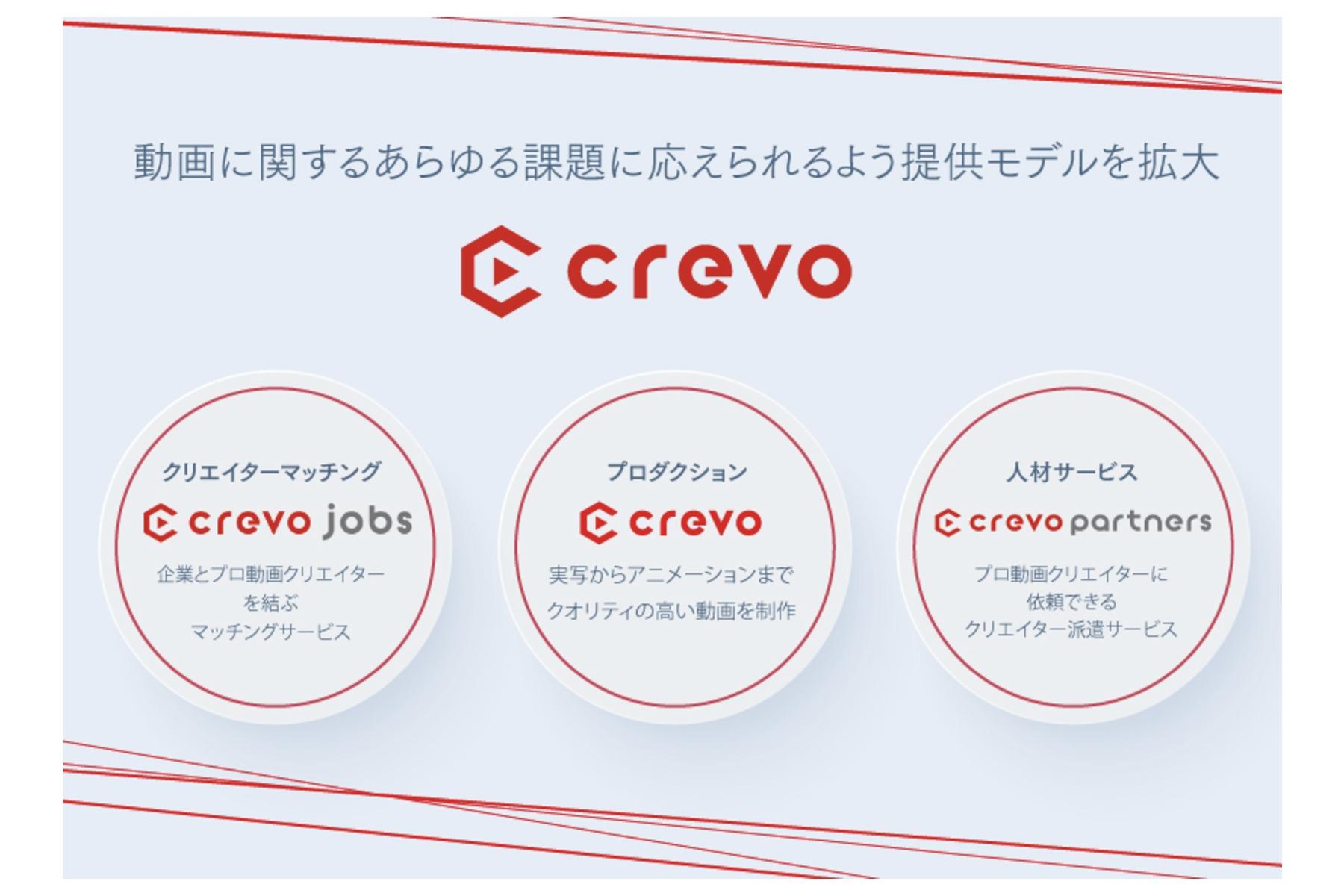 動画制作プラットフォームを展開するCrevoが総額約2億円の資金調達を実施