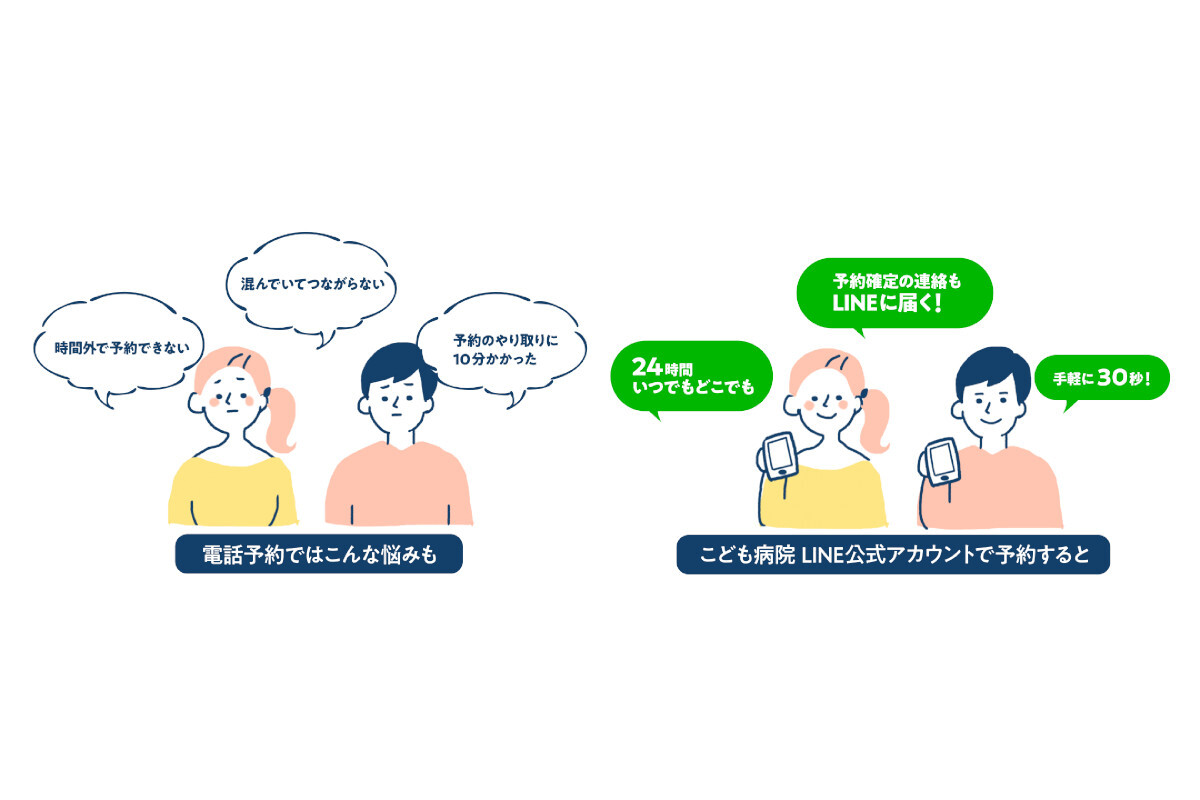 【LINE Fukuoka×プレイネクストラボ】 LINE上で完結する再診予約システムを共同開発、福岡市立こども病院で実証実験へ