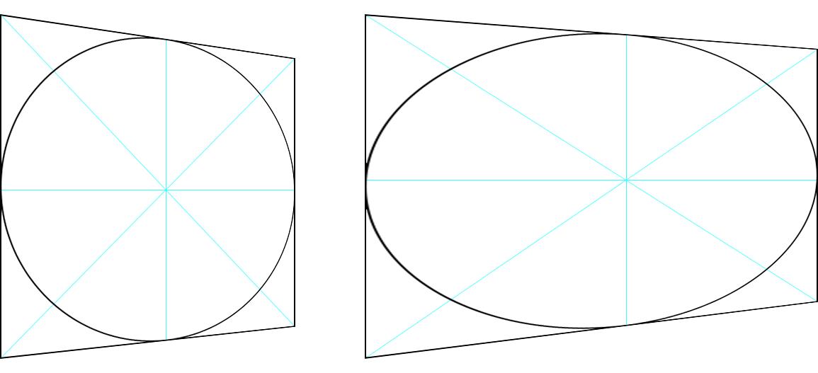 Fractions et ellipses en perspective conique