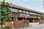 校舎立川国際