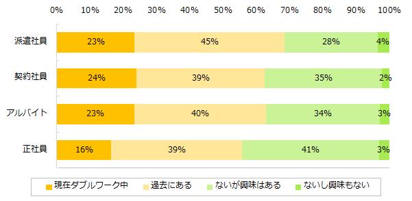 20170223_エン派遣3.png