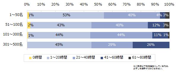 20170317_ミカタ(残業)3.png
