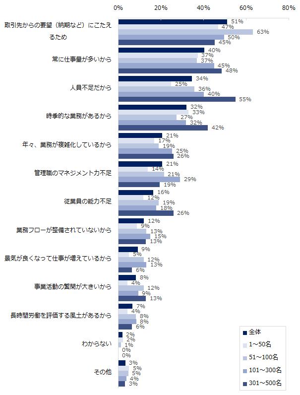 20170317_ミカタ(残業)5.png