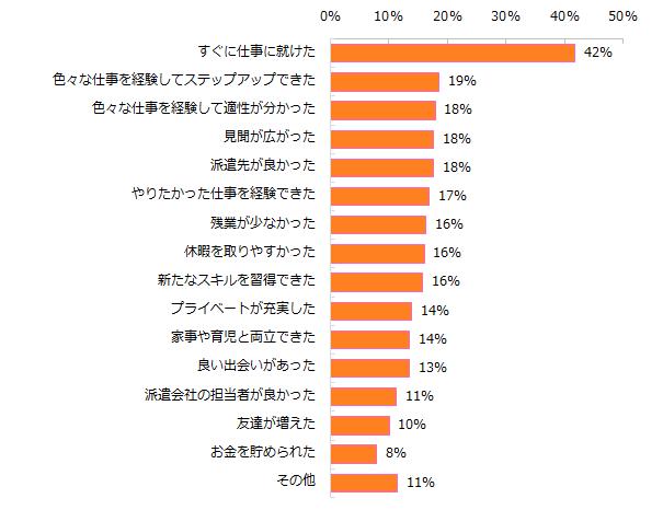 20170316_エン派遣3.png