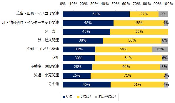 20170324_ミカタ(過重労働)2.png